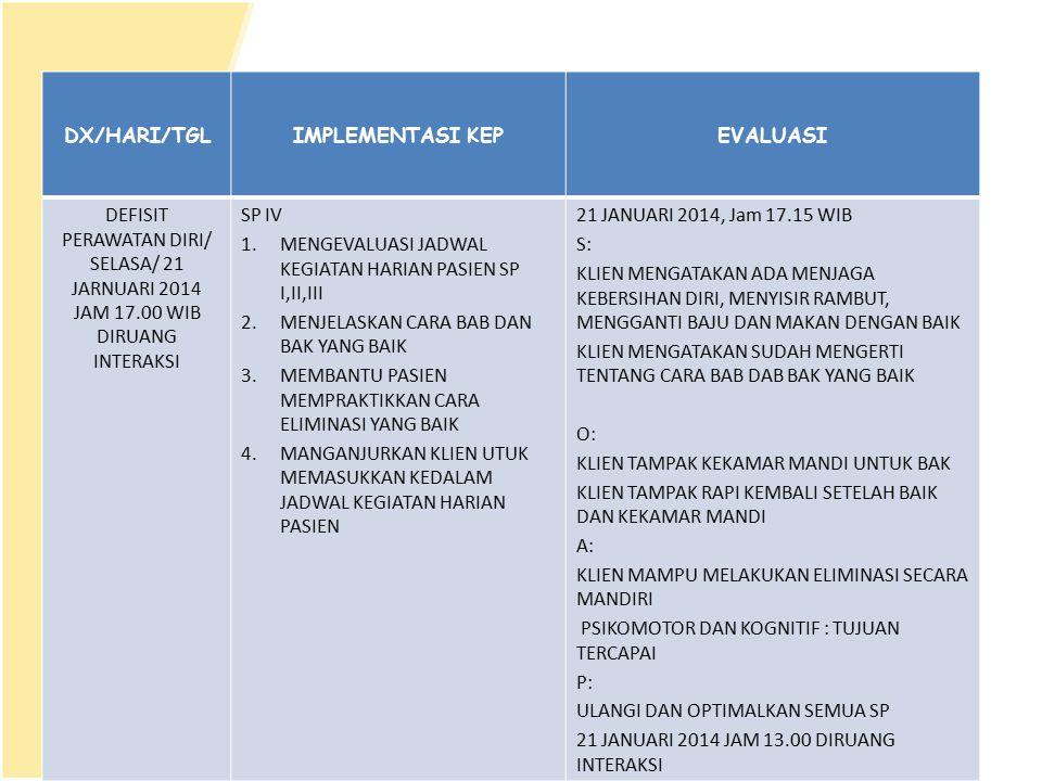 DX/HARI/TGL IMPLEMENTASI KEP. EVALUASI. DEFISIT PERAWATAN DIRI/ SELASA/ 21 JARNUARI 2014 JAM 17.00 WIB DIRUANG INTERAKSI.