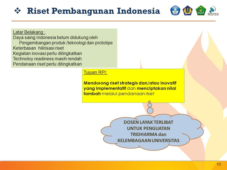 Riset Pembangunan Indonesia