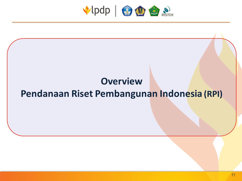 Pendanaan Riset Pembangunan Indonesia (RPI)