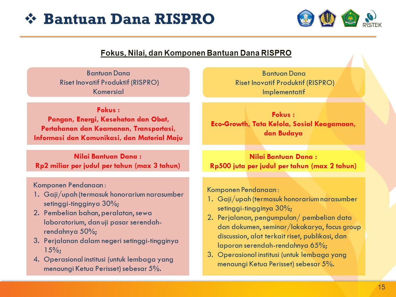 Bantuan Dana RISPRO Fokus, Nilai, dan Komponen Bantuan Dana RISPRO
