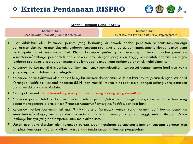 Kriteria Bantuan Dana RISPRO