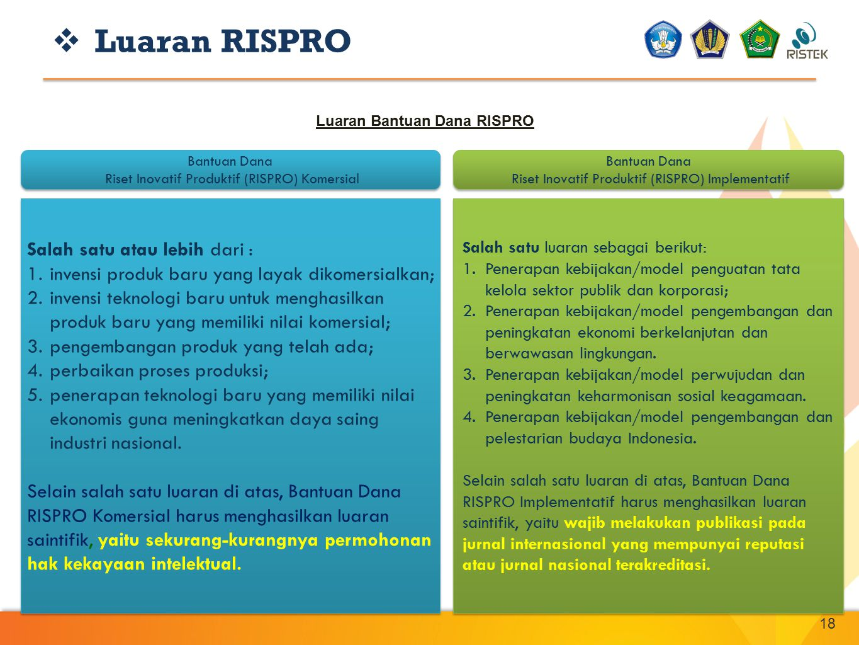 Luaran Bantuan Dana RISPRO
