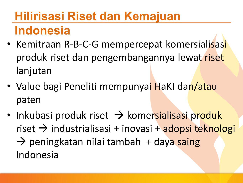 Hilirisasi Riset dan Kemajuan Indonesia