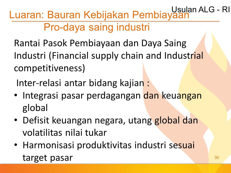 Luaran: Bauran Kebijakan Pembiayaan Pro-daya saing industri
