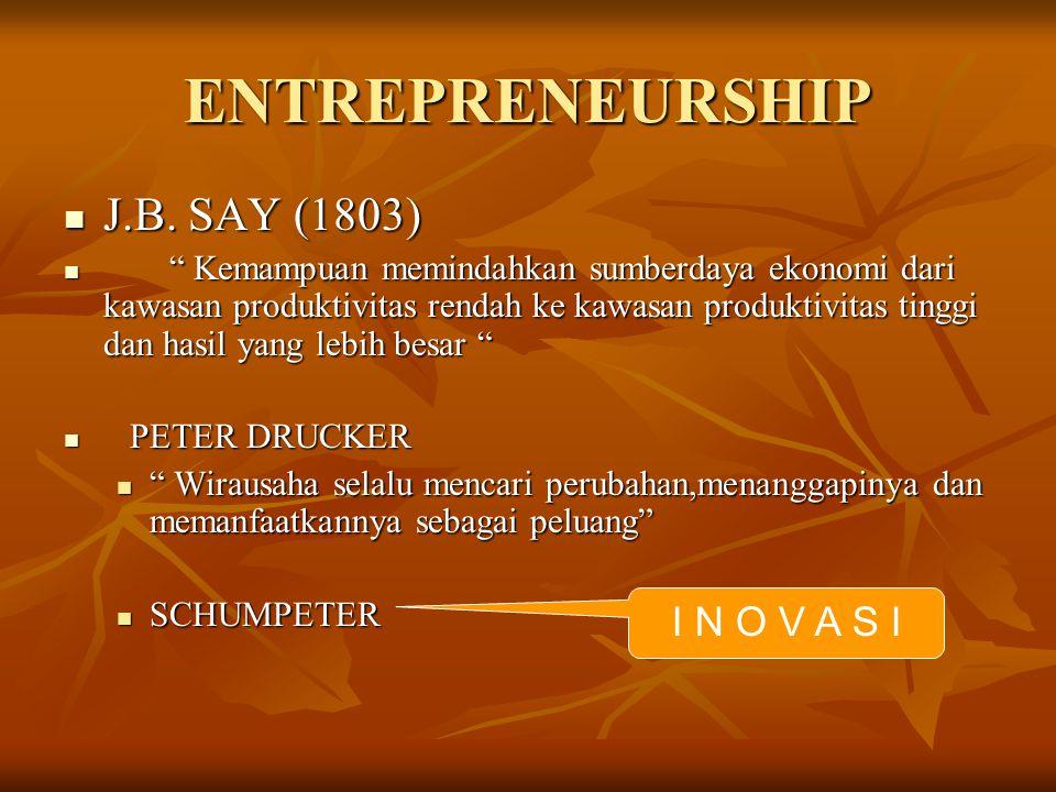 ENTREPRENEURSHIP J.B. SAY (1803) I N O V A S I