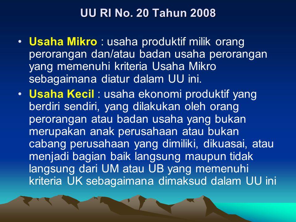UU RI No. 20 Tahun 2008