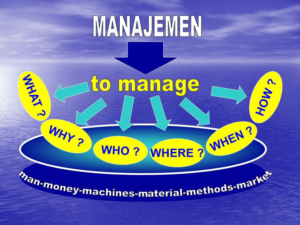 man-money-machines-material-methods-market