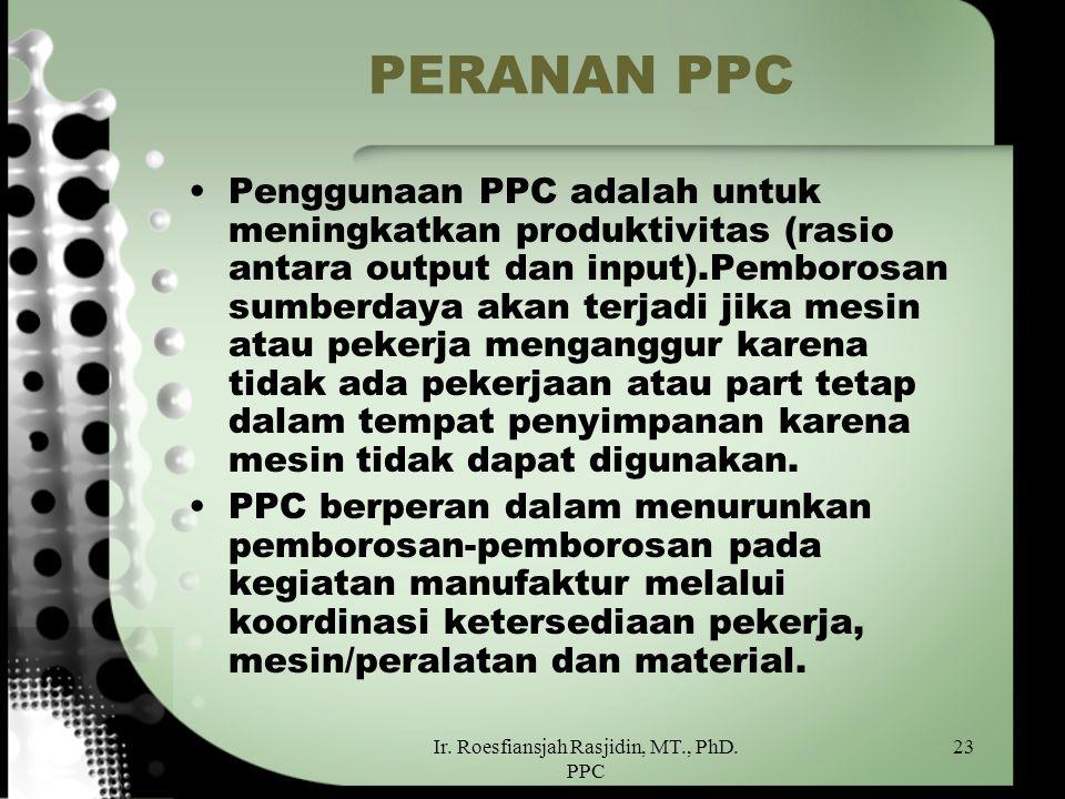 Ir. Roesfiansjah Rasjidin, MT., PhD. PPC