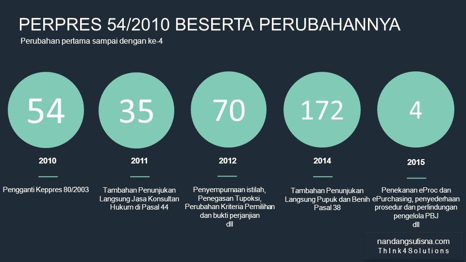 54 35 70 172 4 PERPRES 54/2010 BESERTA PERUBAHANNYA 2010 2011 2012