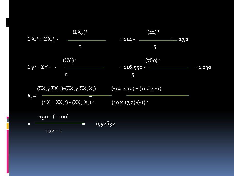 (ƩX2 )2 (22) 2 Ʃ X22 = Ʃ X22 - = 114 - = 17,2 n 5 (ƩY )2 (760) 2 Ʃ y2 = ƩY2 - = 116.550 - = 1.030 n 5 (ƩX2y ƩX12)-(ƩX2y ƩX1 X1) (-19 x 10) – (100 x -1) a2 = = (ƩX12 ƩX22) - (ƩX1 X2) 2 (10 x 17,2)-(-1) 2 -190 – (– 100) = = 0,52632 172 – 1
