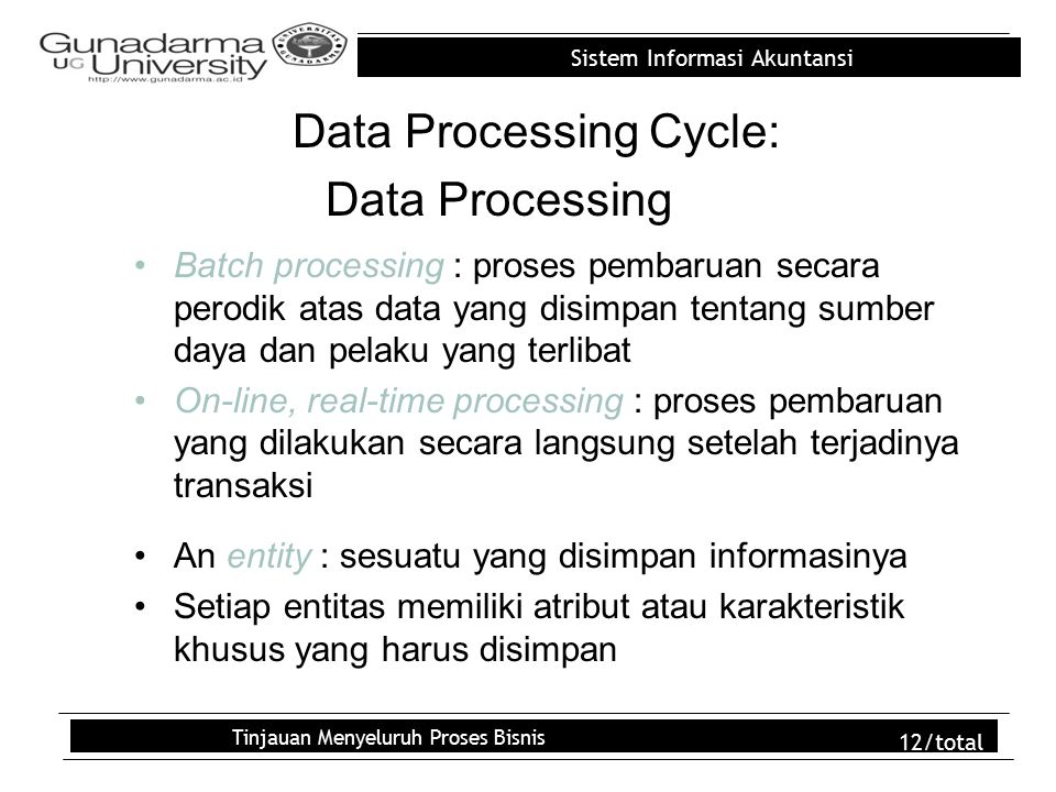 Data Processing Cycle: Data Processing