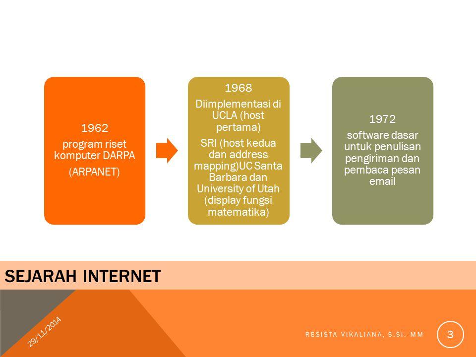 Sejarah Internet 1968 Diimplementasi di UCLA (host pertama) 1972 1962