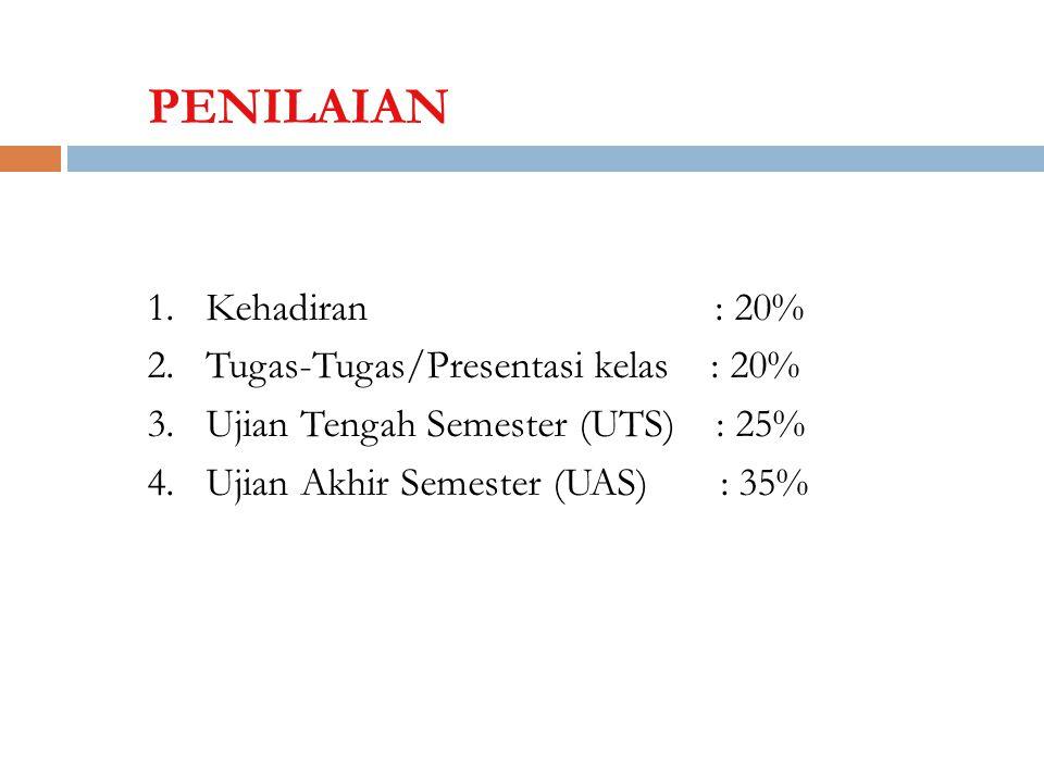 PENILAIAN Kehadiran : 20% Tugas-Tugas/Presentasi kelas : 20%