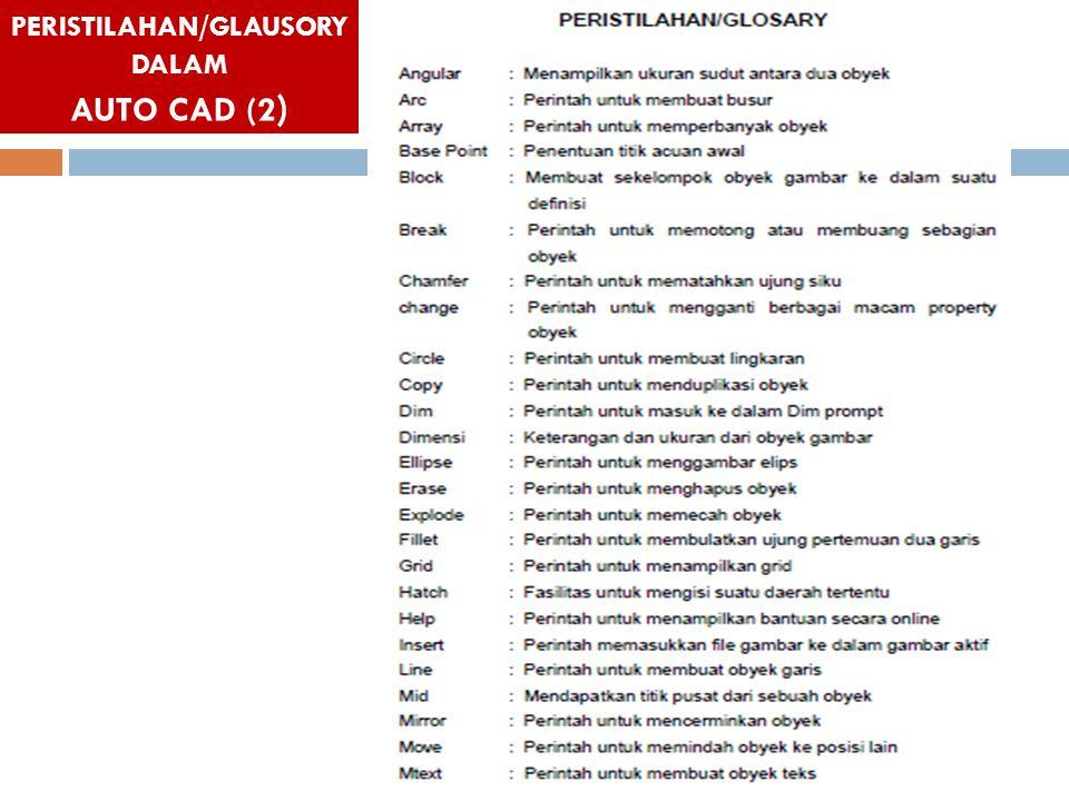 PERISTILAHAN/GLAUSORY DALAM AUTO CAD (2)