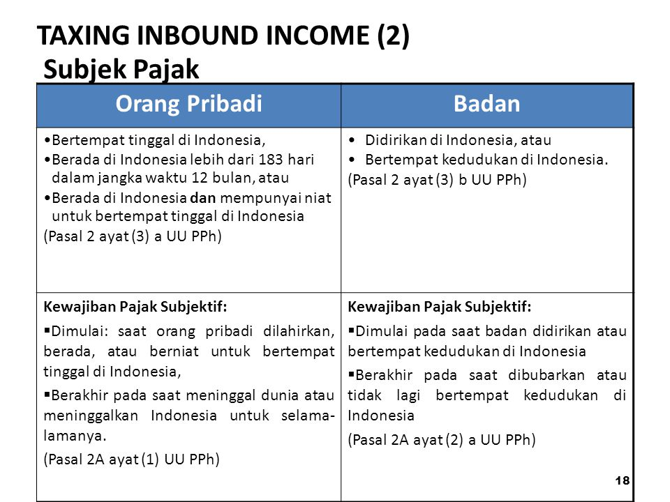 TAXING INBOUND INCOME (2) Subjek Pajak