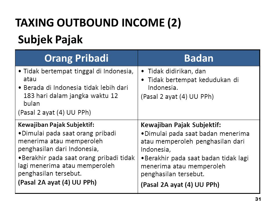 TAXING OUTBOUND INCOME (2) Subjek Pajak