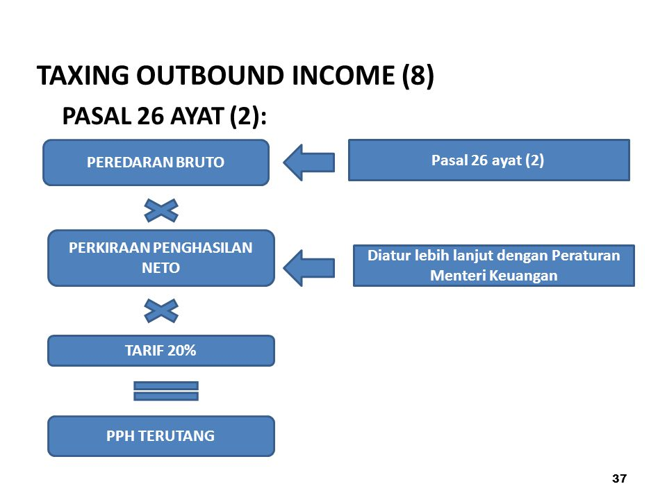 TAXING OUTBOUND INCOME (8)