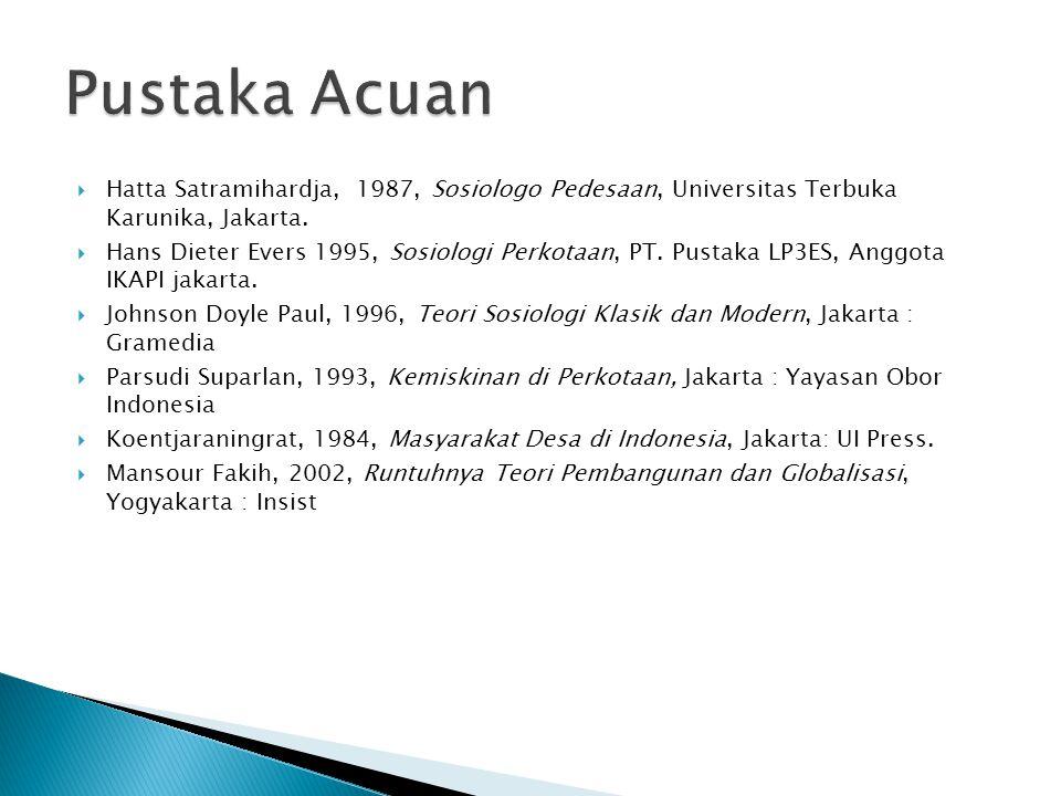 Pustaka Acuan Hatta Satramihardja, 1987, Sosiologo Pedesaan, Universitas Terbuka Karunika, Jakarta.