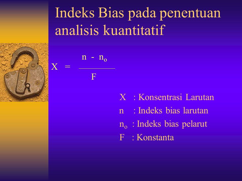 Indeks Bias pada penentuan analisis kuantitatif
