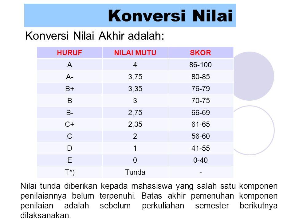 Konversi Nilai Akhir adalah: