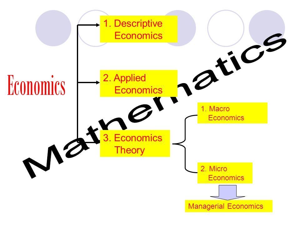 Mathematics 1. Descriptive Economics 2. Applied Economics