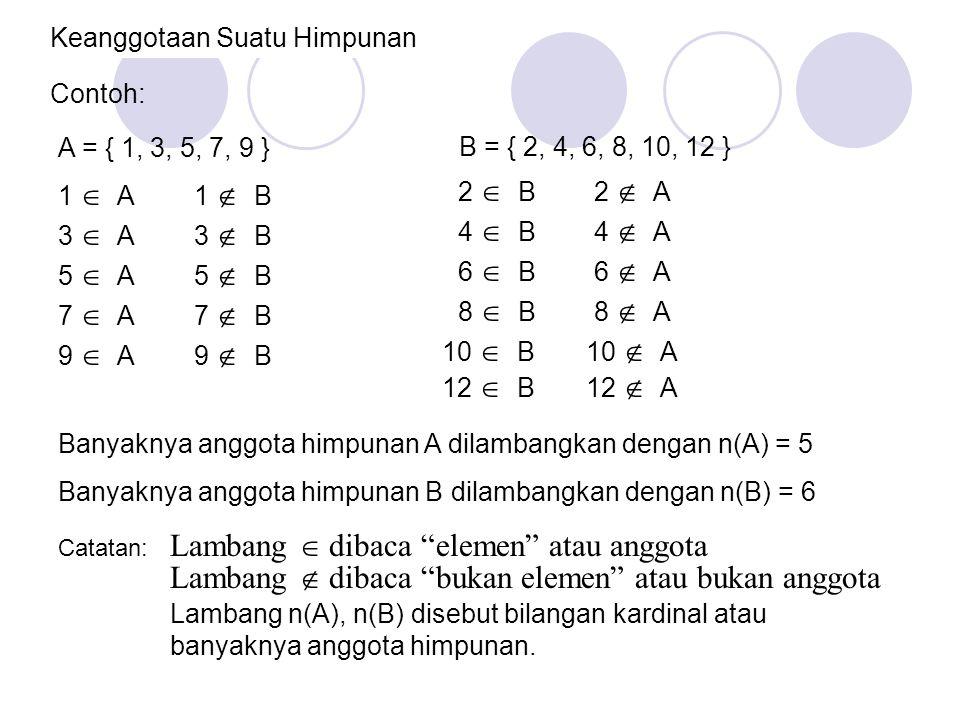 Lambang  dibaca elemen atau anggota