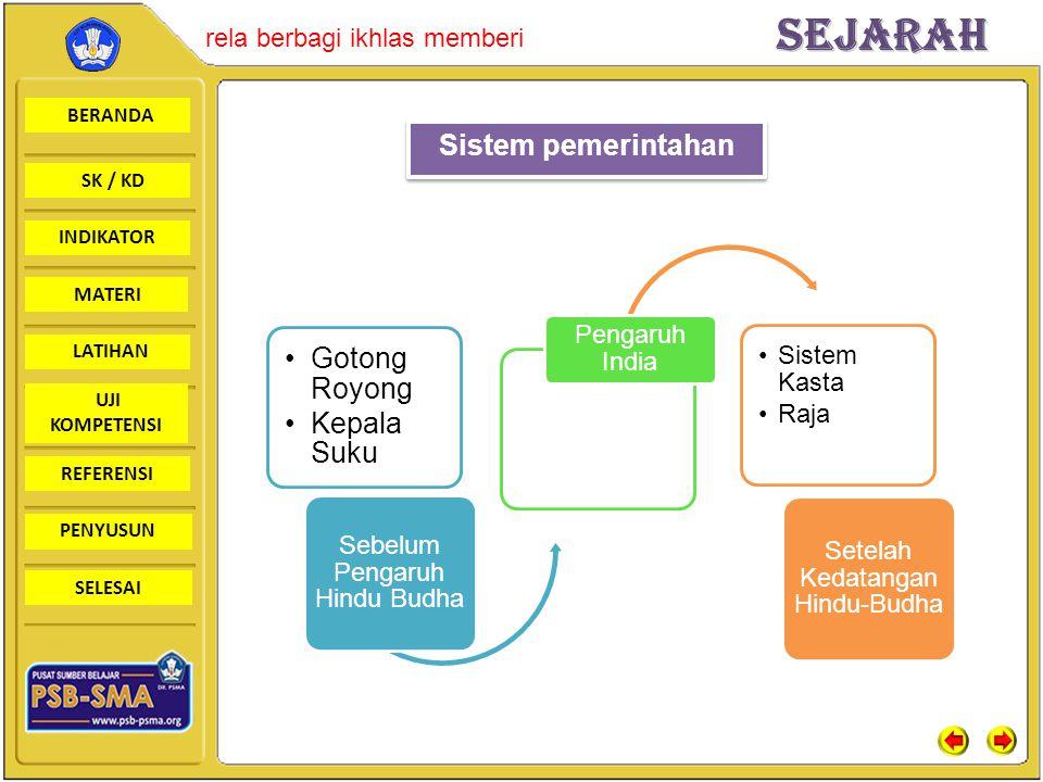 Sistem pemerintahan Gotong Royong Kepala Suku