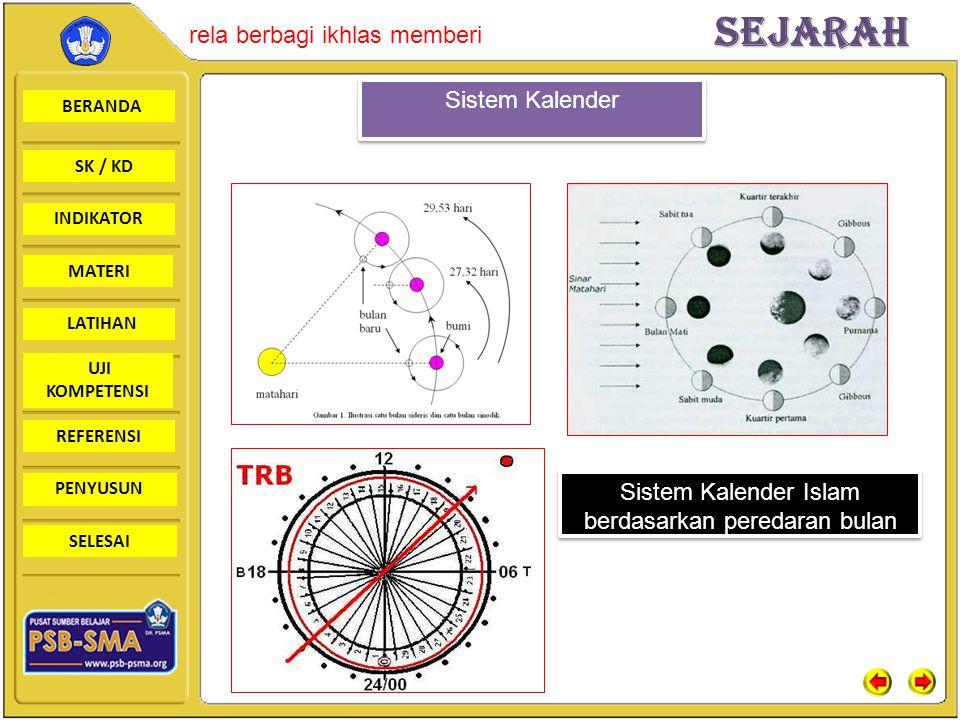 Sistem Kalender Islam berdasarkan peredaran bulan