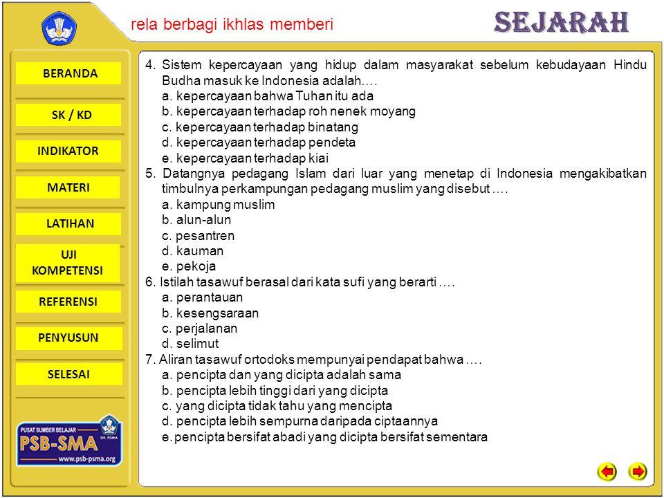 4. Sistem kepercayaan yang hidup dalam masyarakat sebelum kebudayaan Hindu Budha masuk ke Indonesia adalah….