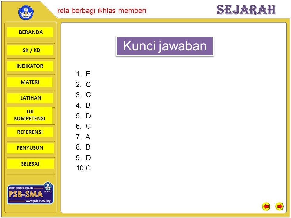 Kunci jawaban 1. E 2. C 3. C 4. B 5. D 6. C 7. A 8. B 9. D 10.C