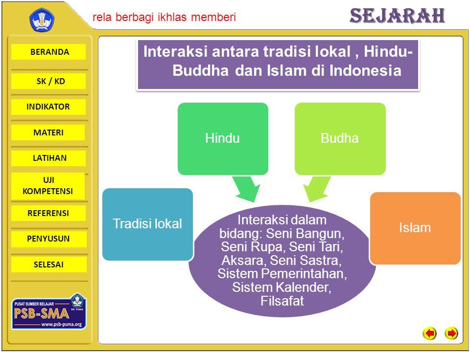Interaksi antara tradisi lokal , Hindu-Buddha dan Islam di Indonesia