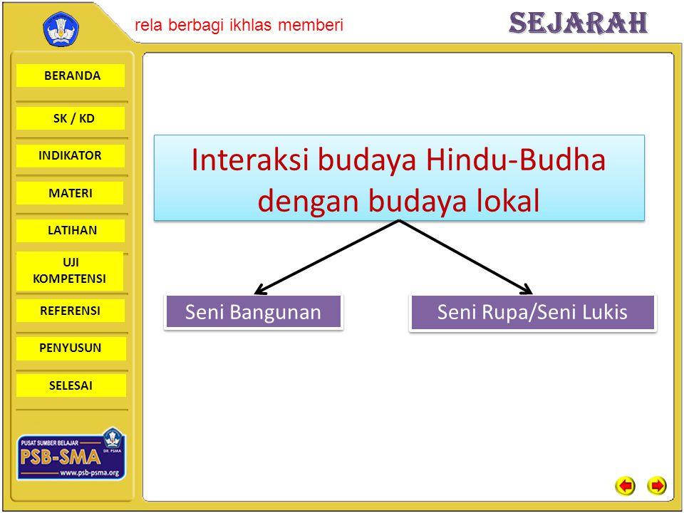 Interaksi budaya Hindu-Budha dengan budaya lokal
