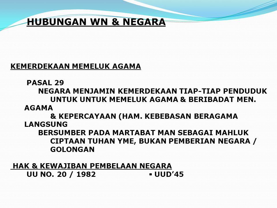 HUBUNGAN WN & NEGARA KEMERDEKAAN MEMELUK AGAMA PASAL 29