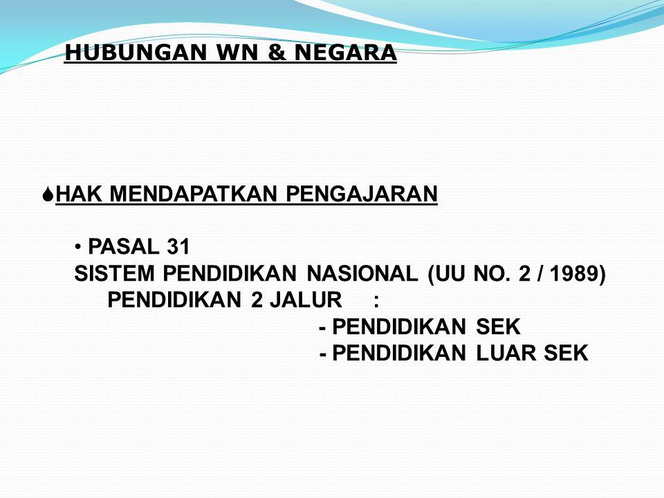 HUBUNGAN WN & NEGARA HAK MENDAPATKAN PENGAJARAN. PASAL 31. SISTEM PENDIDIKAN NASIONAL (UU NO. 2 / 1989)