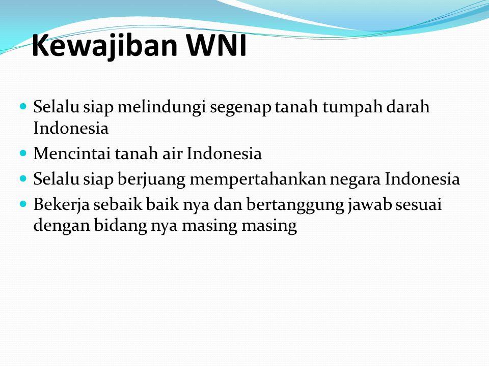 Kewajiban WNI Selalu siap melindungi segenap tanah tumpah darah Indonesia. Mencintai tanah air Indonesia.