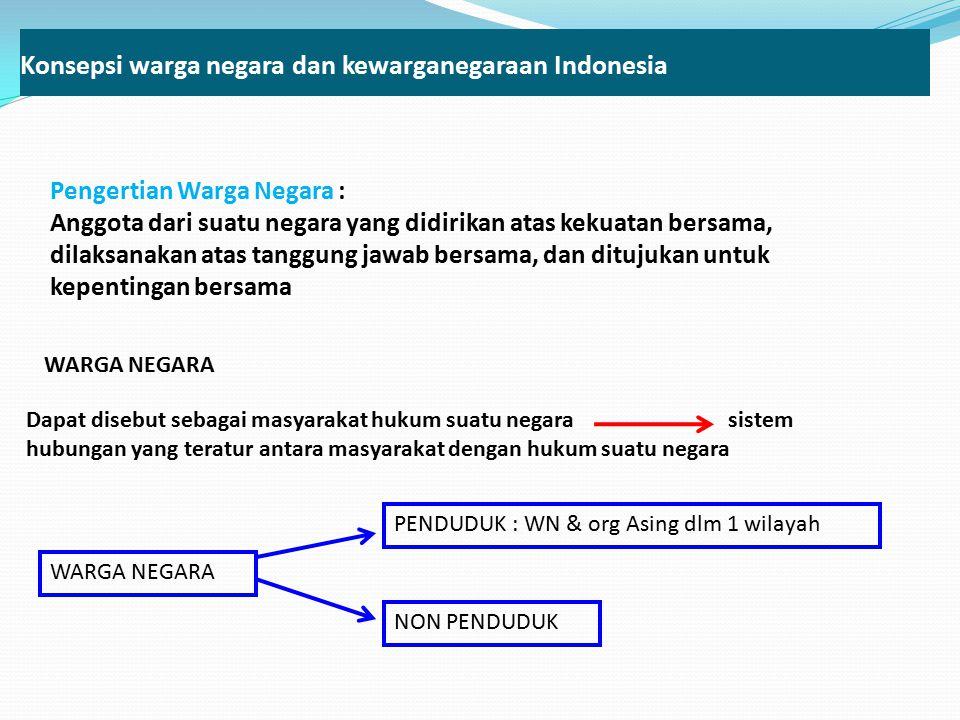 Konsepsi warga negara dan kewarganegaraan Indonesia