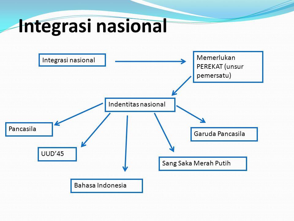 Integrasi nasional Memerlukan PEREKAT (unsur pemersatu)