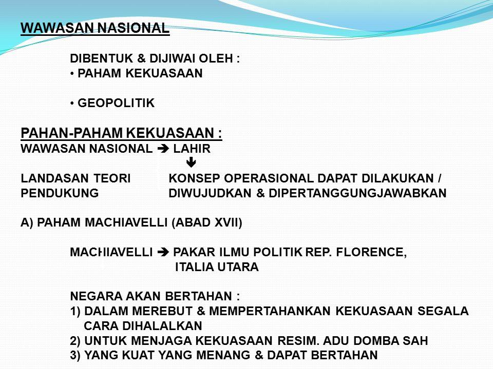 PAHAN-PAHAM KEKUASAAN :