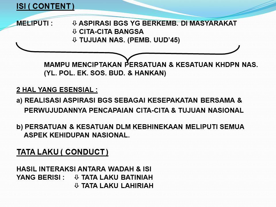 ISI ( CONTENT ) TATA LAKU ( CONDUCT )