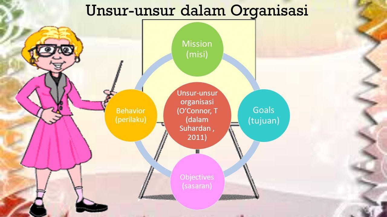 Unsur-unsur dalam Organisasi