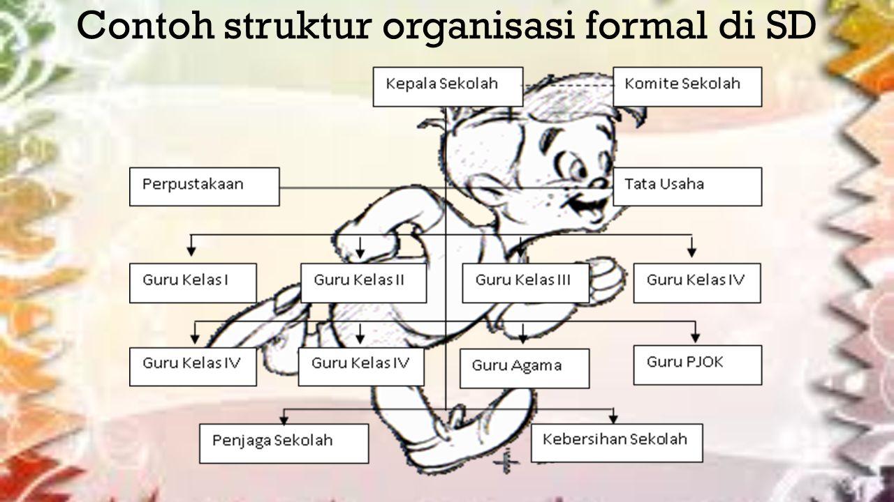 Contoh struktur organisasi formal di SD