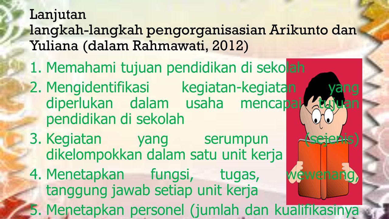 Lanjutan langkah-langkah pengorganisasian Arikunto dan Yuliana (dalam Rahmawati, 2012)