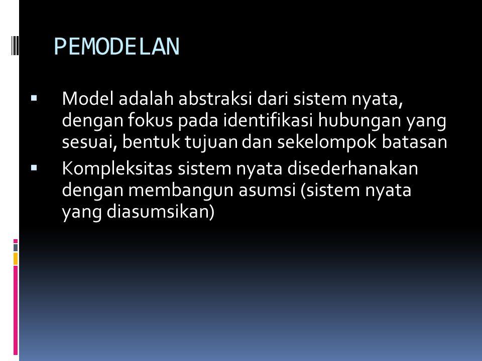 PEMODELAN Model adalah abstraksi dari sistem nyata, dengan fokus pada identifikasi hubungan yang sesuai, bentuk tujuan dan sekelompok batasan.