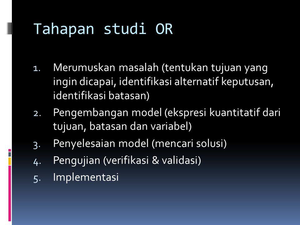 Tahapan studi OR Merumuskan masalah (tentukan tujuan yang ingin dicapai, identifikasi alternatif keputusan, identifikasi batasan)