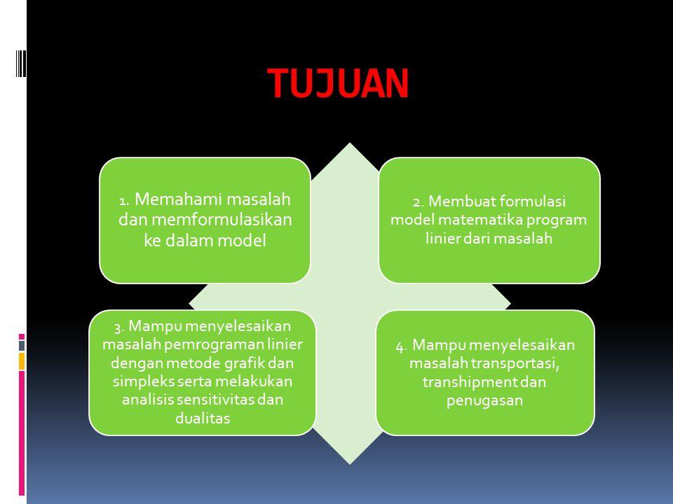 TUJUAN 1. Memahami masalah dan memformulasikan ke dalam model. 2. Membuat formulasi model matematika program linier dari masalah.