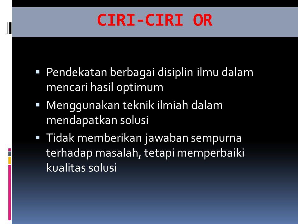 CIRI-CIRI OR Pendekatan berbagai disiplin ilmu dalam mencari hasil optimum. Menggunakan teknik ilmiah dalam mendapatkan solusi.