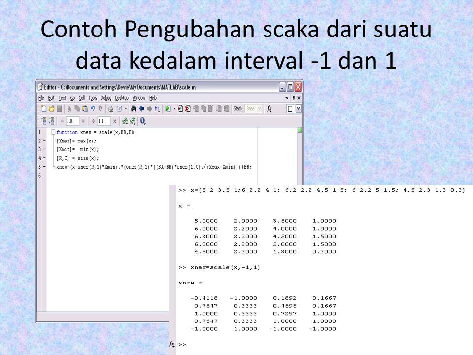 Contoh Pengubahan scaka dari suatu data kedalam interval -1 dan 1