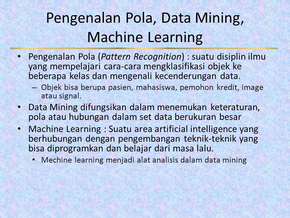 Pengenalan Pola, Data Mining, Machine Learning