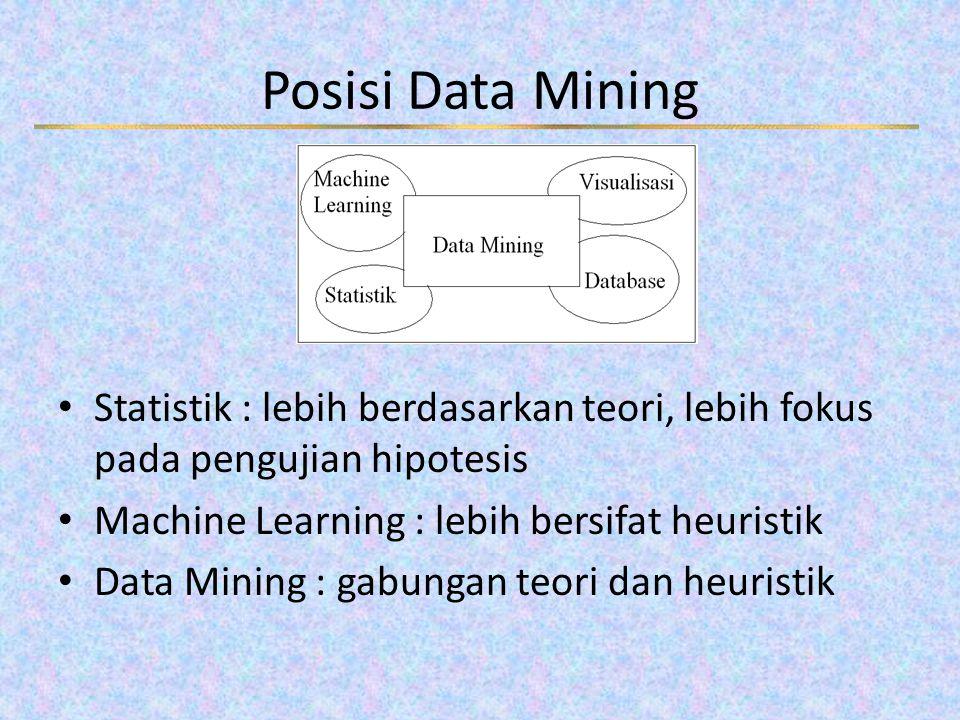 Posisi Data Mining Statistik : lebih berdasarkan teori, lebih fokus pada pengujian hipotesis. Machine Learning : lebih bersifat heuristik.