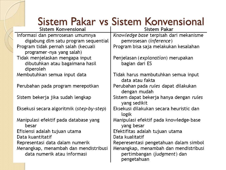 Sistem Pakar vs Sistem Konvensional